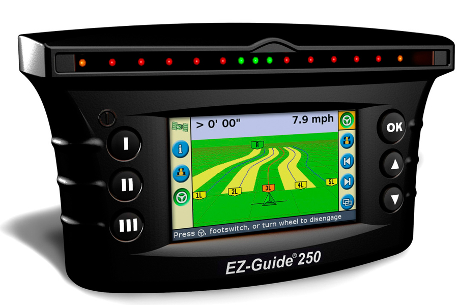 Навігатори, GPS